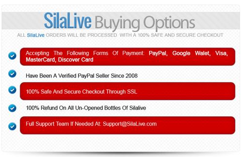 Buying-Options